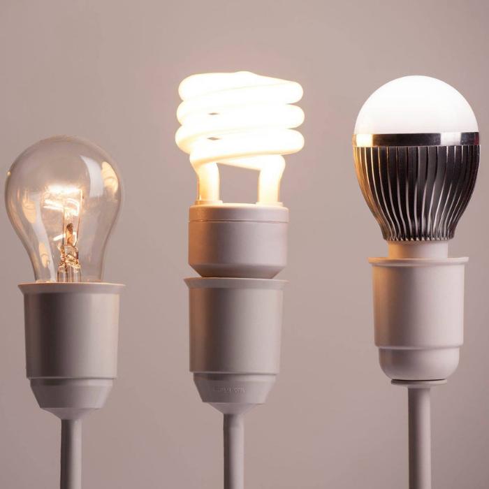typy oświetlenia